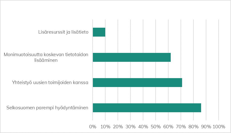 Taulukko: Mitä voisimme tehdä tavoittaaksemme maahanmuuttajia toimintaamme